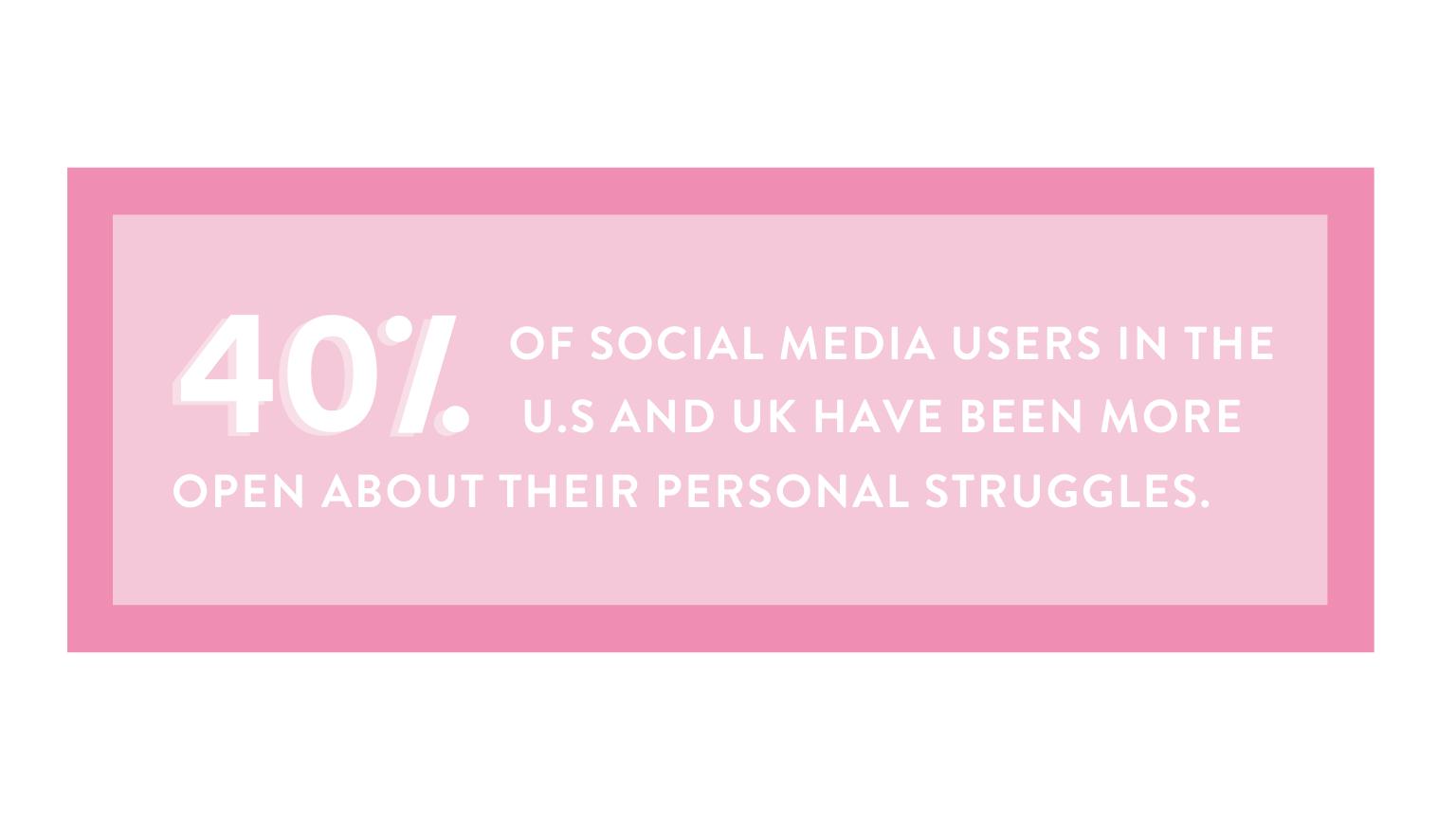 social-media-trends-consumer-2021