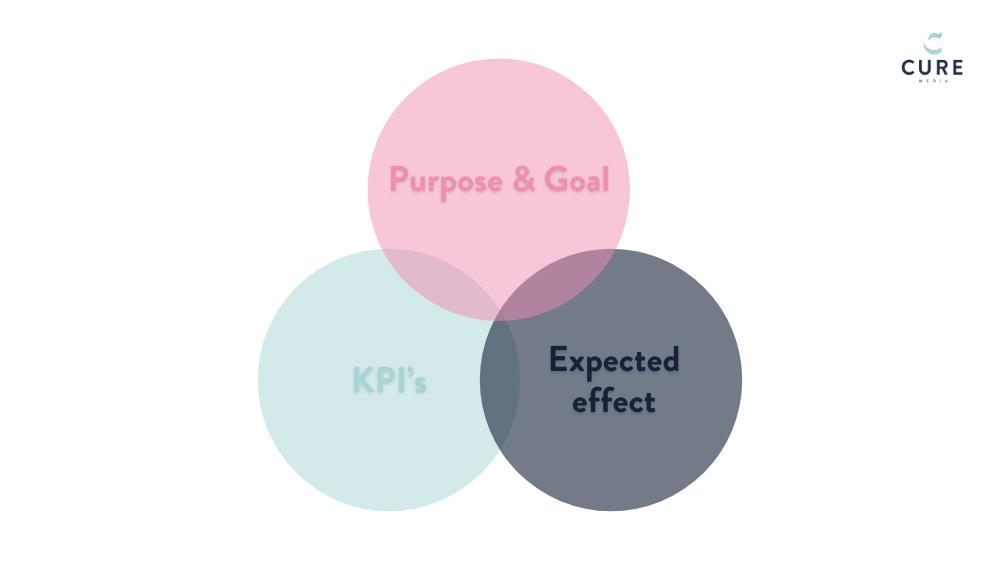 measure-influencer-marketing