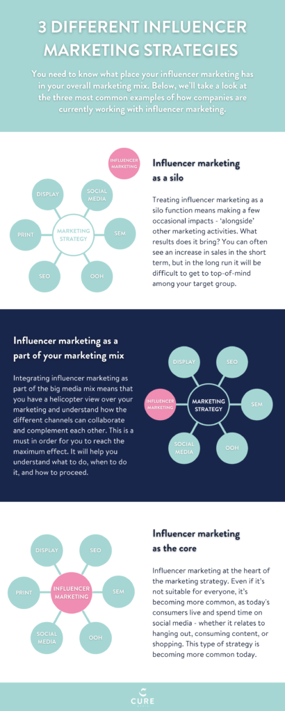 influencer-marketing-strategies
